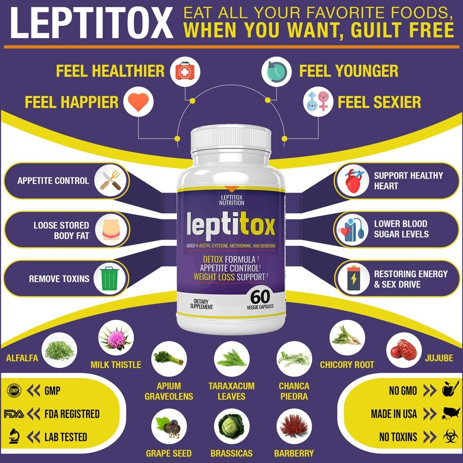 Leptitox Supplement 2020 reviews